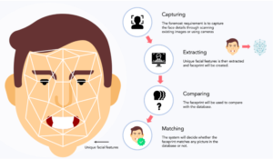 explanation of facial recognition
